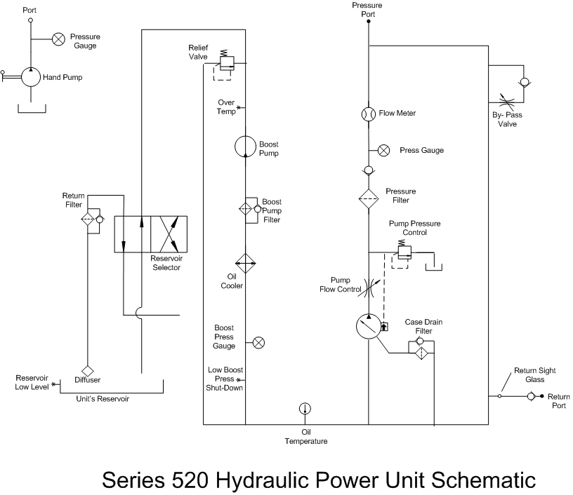 How To Read Hydraulic Schematics For Dummies
